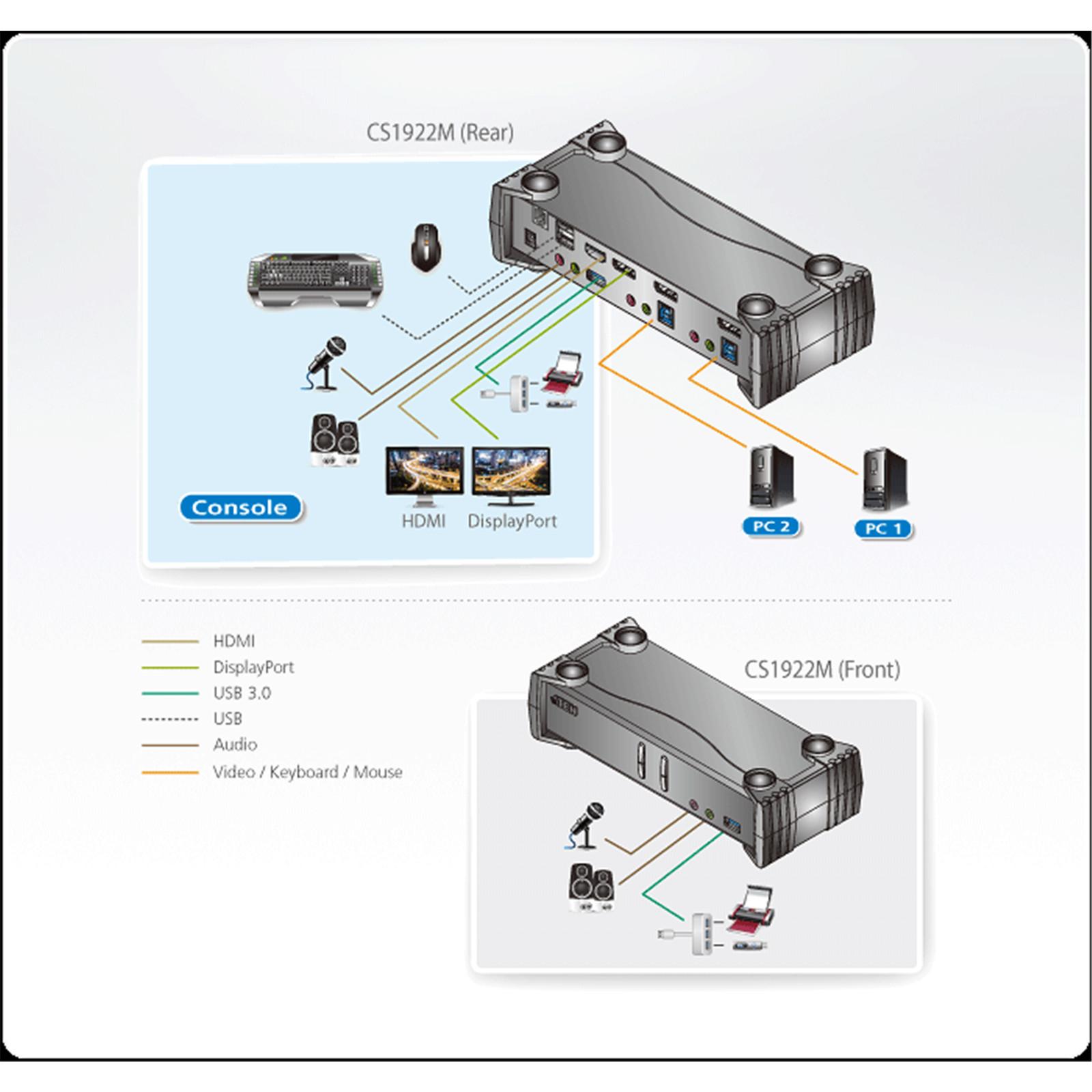 Displayport Schematic | Wiring Library